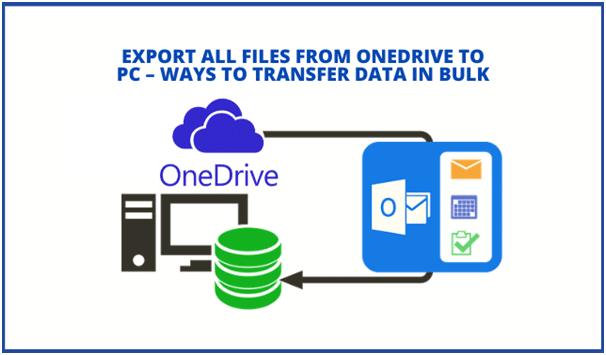 Export All Files from OneDrive to PC